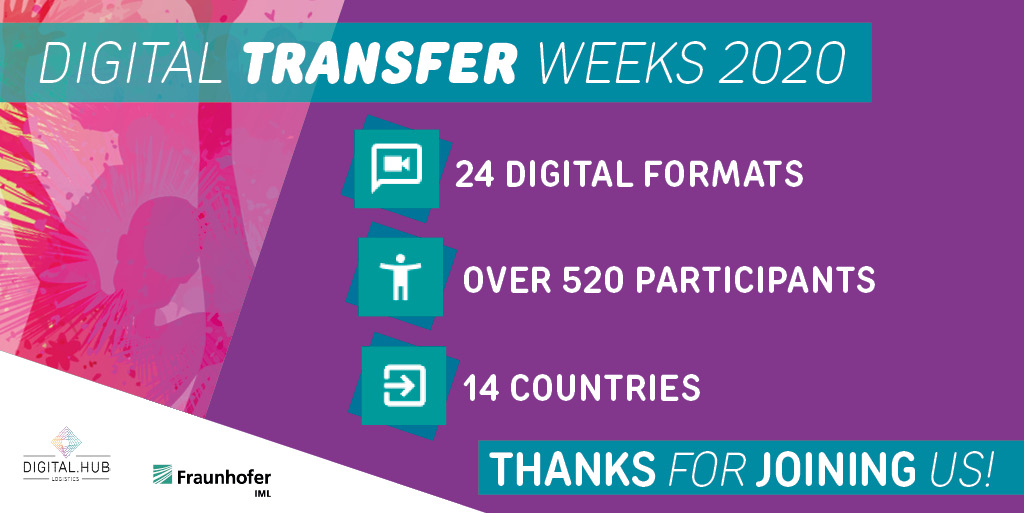 Digital Transfer Weeks ended successfully