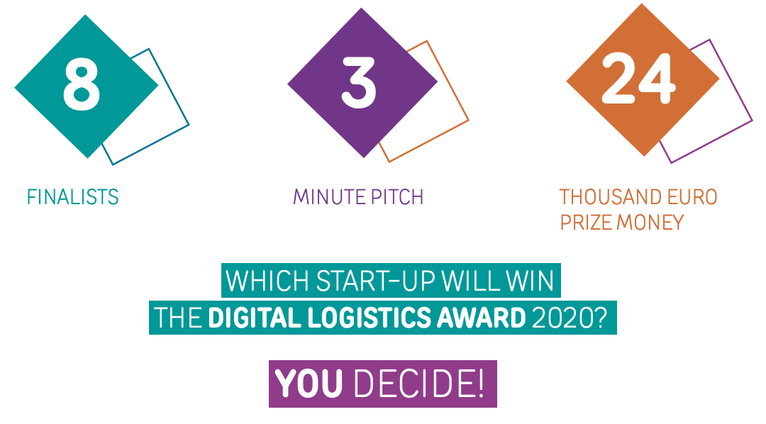 Digital Logistics Award 2020 – Future Congress Logistics